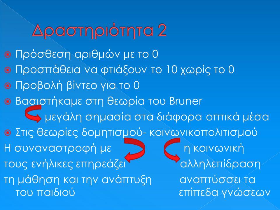 Δραστηριότητα 2 Πρόσθεση αριθμών με το 0