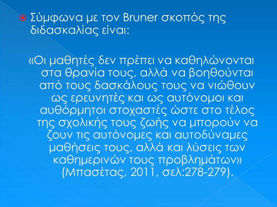 Σύμφωνα με τον Bruner σκοπός της διδασκαλίας είναι: