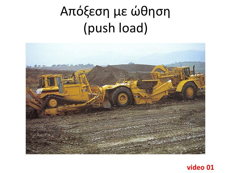 Απόξεση με ώθηση (push load) video 01
