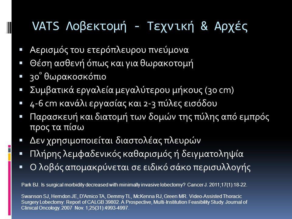 VATS Λοβεκτομή - Τεχνική & Αρχές