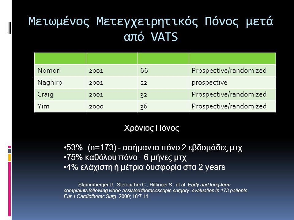 Μειωμένος Μετεγχειρητικός Πόνος μετά από VATS