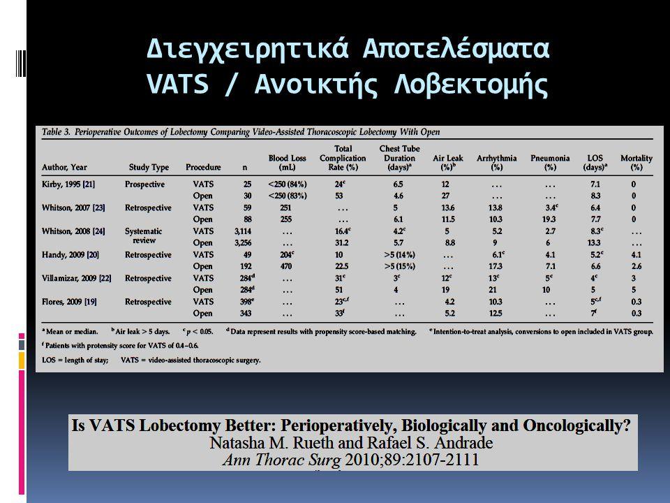 Διεγχειρητικά Αποτελέσματα VATS / Ανοικτής Λοβεκτομής