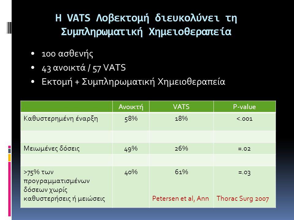 Η VATS Λοβεκτομή διευκολύνει τη Συμπληρωματική Χημειοθεραπεία
