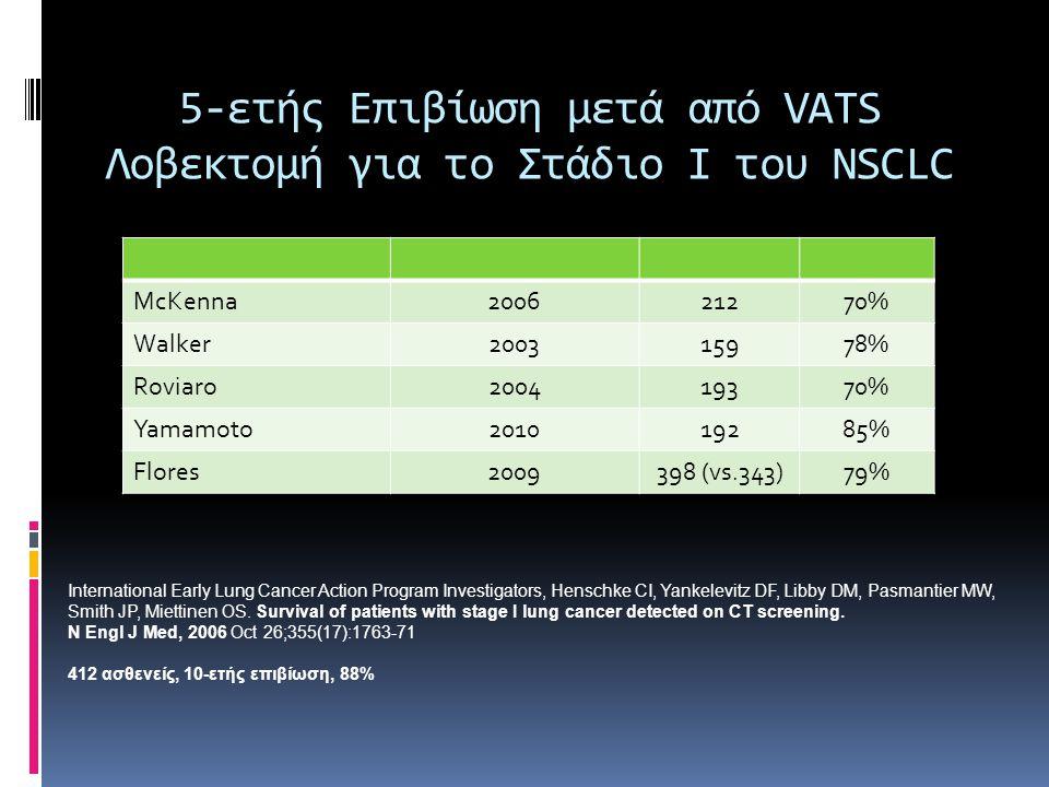 5-ετής Επιβίωση μετά από VATS Λοβεκτομή για το Στάδιο Ι του NSCLC