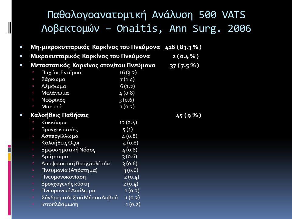 Παθολογοανατομική Ανάλυση 500 VATS Λοβεκτομών – Onaitis, Ann Surg. 2006
