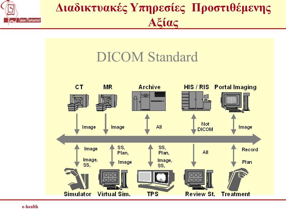 DICOM Standard