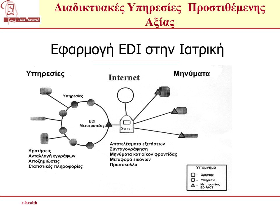 Εφαρμογή EDI στην Ιατρική