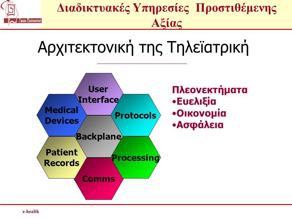 Αρχιτεκτονική της Τηλεϊατρική