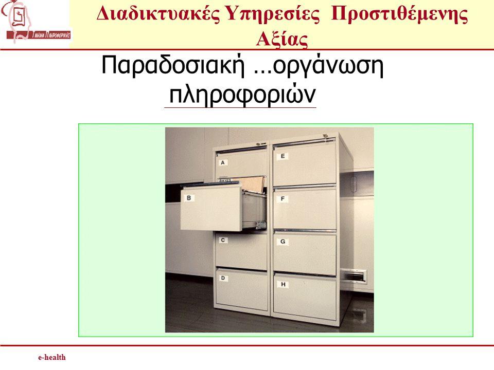 Παραδοσιακή …οργάνωση πληροφοριών