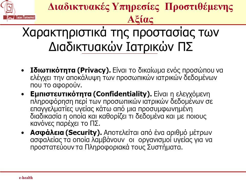 Χαρακτηριστικά της προστασίας των Διαδικτυακών Ιατρικών ΠΣ