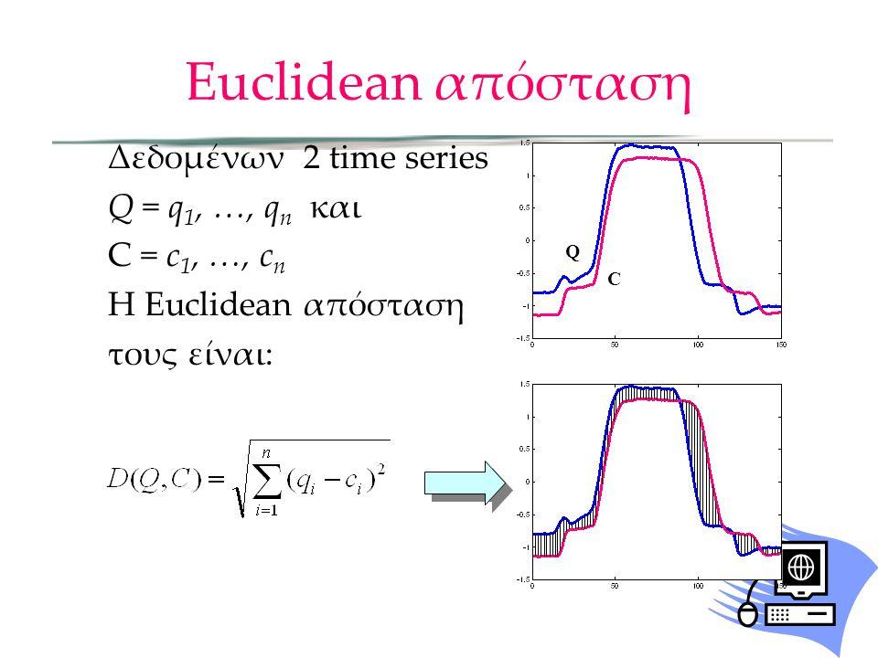 Euclidean απόσταση Δεδομένων 2 time series Q = q1, …, qn και