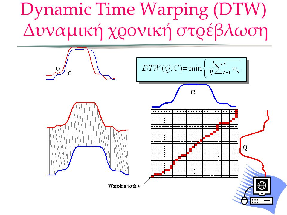 Dynamic Time Warping (DTW) Δυναμική χρονική στρέβλωση