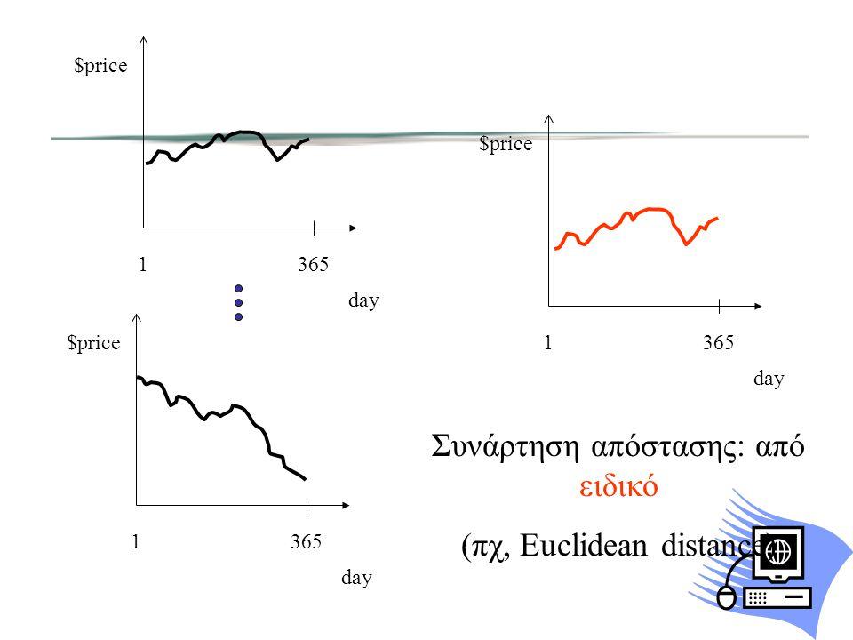 Συνάρτηση απόστασης: από ειδικό (πχ, Euclidean distance)
