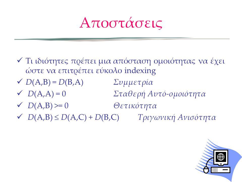 Αποστάσεις Τι ιδιότητες πρέπει μια απόσταση ομοιότητας να έχει ώστε να επιτρέπει εύκολο indexing. D(A,B) = D(B,A) Συμμετρία.