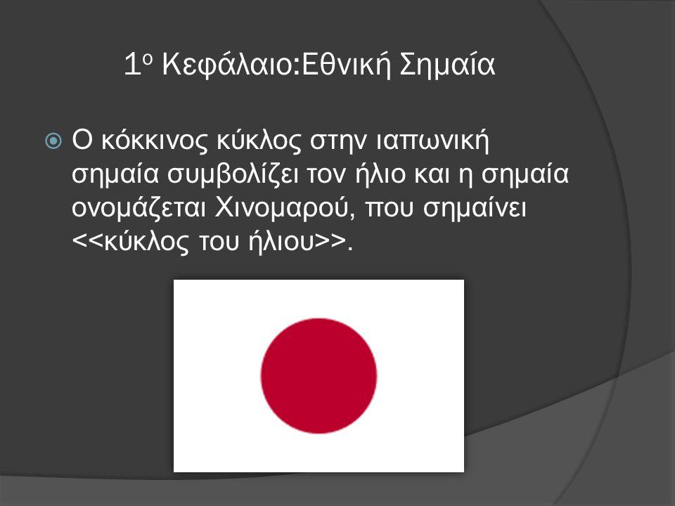 1ο Κεφάλαιο:Εθνική Σημαία