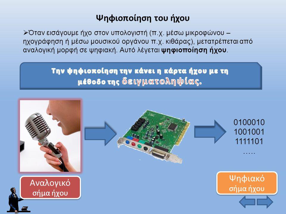 Ψηφιοποίηση του ήχου Ψηφιακό σήμα ήχου Αναλογικό σήμα ήχου 0100010