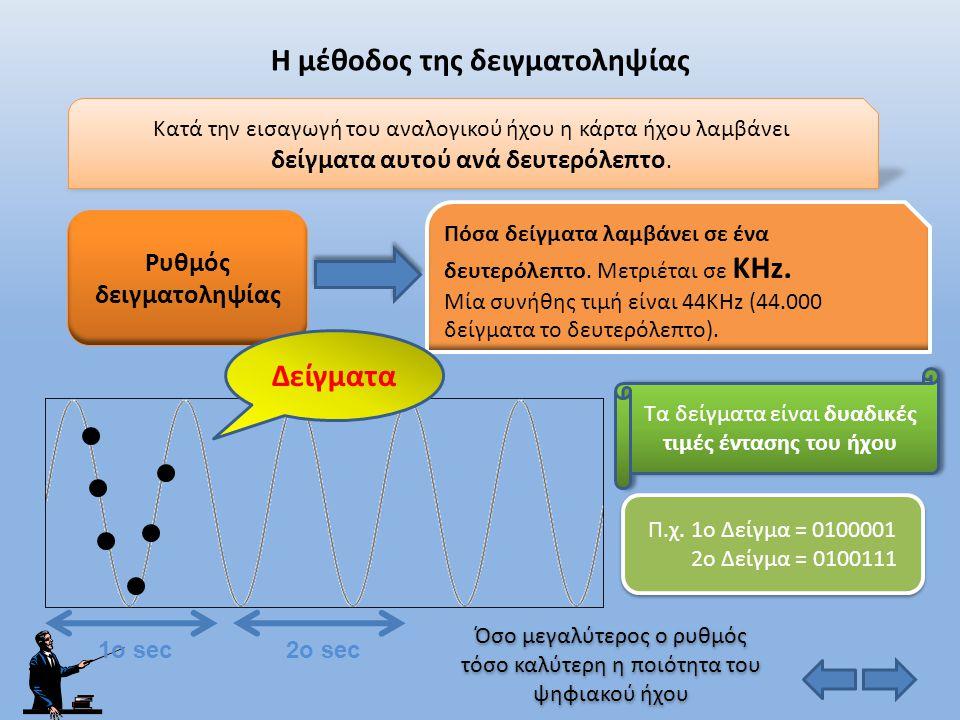 Η μέθοδος της δειγματοληψίας
