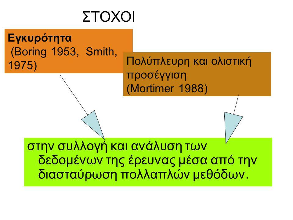 ΣΤΟΧΟΙ Εγκυρότητα. (Boring 1953, Smith, 1975) Πολύπλευρη και ολιστική προσέγγιση. (Mortimer 1988)