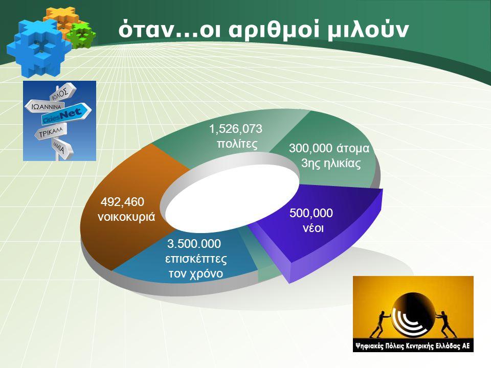 όταν...οι αριθμοί μιλούν 1,526,073 πολίτες 300,000 άτομα 3ης ηλικίας