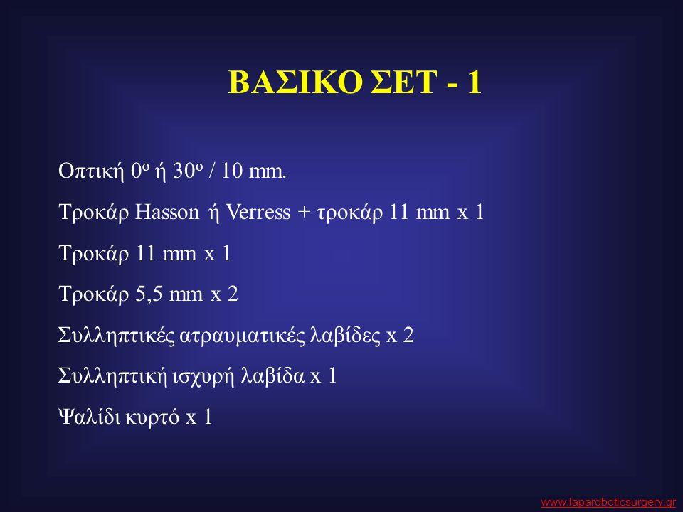 ΒΑΣΙΚΟ ΣΕΤ - 1 Οπτική 0o ή 30o / 10 mm.