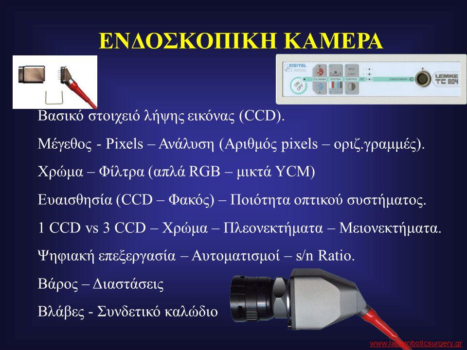 ΕΝΔΟΣΚΟΠΙΚΗ ΚΑΜΕΡΑ Βασικό στοιχειό λήψης εικόνας (CCD).
