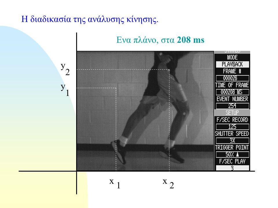 Η διαδικασία της ανάλυσης κίνησης.