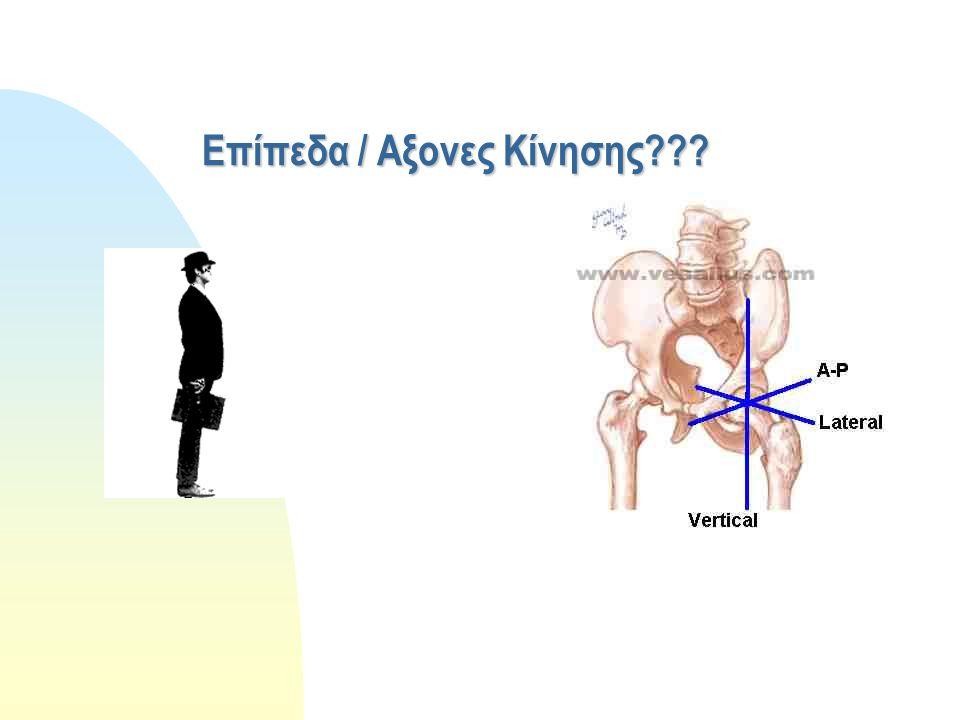Επίπεδα / Αξονες Κίνησης