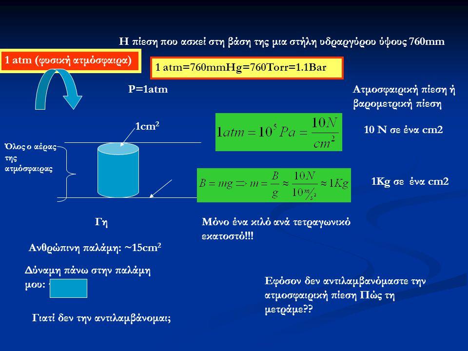 1 atm (φυσική ατμόσφαιρα)