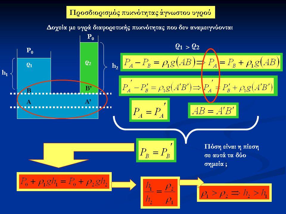 ρ1 > ρ2 Προσδιορισμός πυκνότητας άγνωστου υγρού