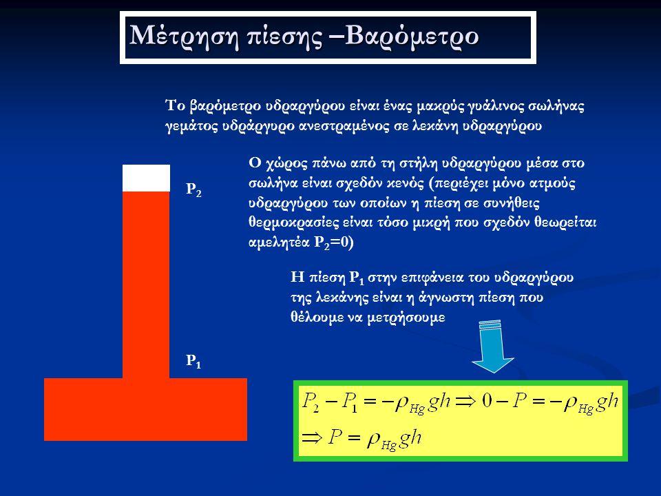 Μέτρηση πίεσης –Βαρόμετρο