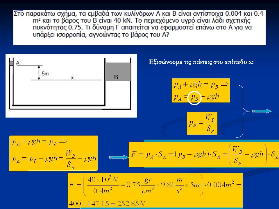 Εξισώνουμε τις πιέσεις στο επίπεδο x: