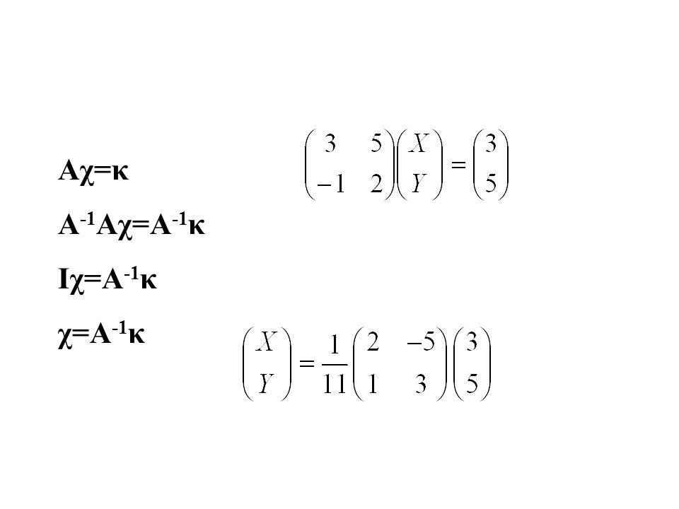 Αχ=κ Α-1Αχ=Α-1κ Ιχ=Α-1κ χ=Α-1κ