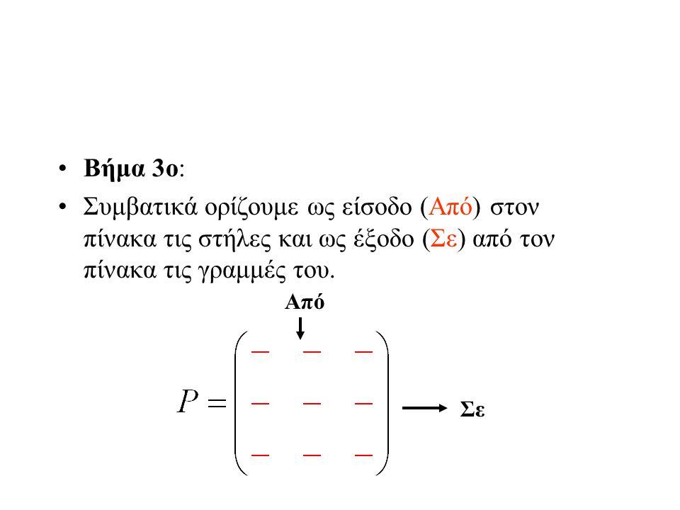 Βήμα 3ο: Συμβατικά ορίζουμε ως είσοδο (Από) στον πίνακα τις στήλες και ως έξοδο (Σε) από τον πίνακα τις γραμμές του.