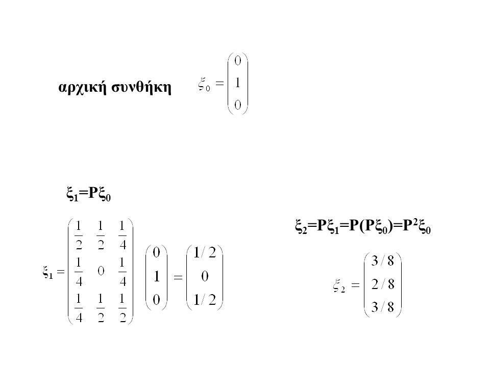 αρχική συνθήκη ξ1=Pξ0 ξ2=Pξ1=P(Pξ0)=P2ξ0