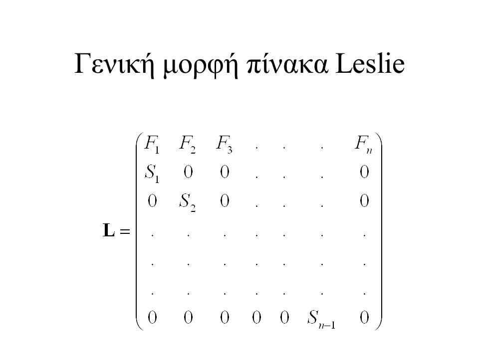 Γενική μορφή πίνακα Leslie