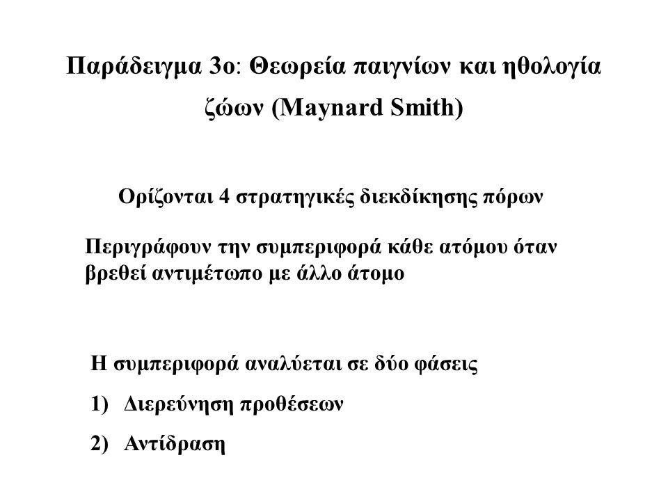 Παράδειγμα 3ο: Θεωρεία παιγνίων και ηθολογία ζώων (Maynard Smith)