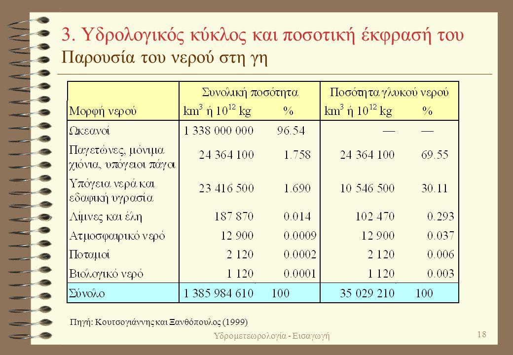 Υδρομετεωρολογία - Εισαγωγή