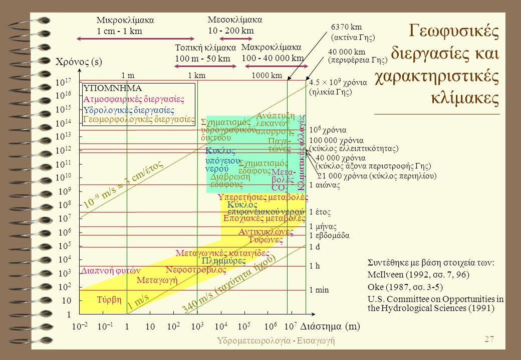 Γεωφυσικές διεργασίες και χαρακτηριστικές κλίμακες
