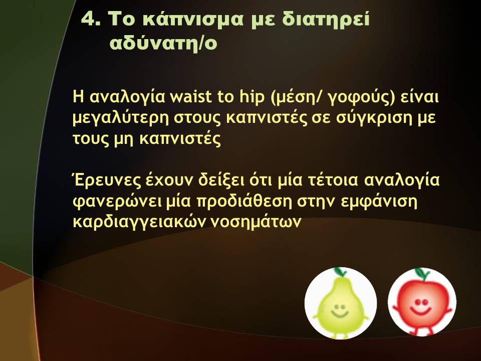 4. Το κάπνισμα με διατηρεί αδύνατη/ο