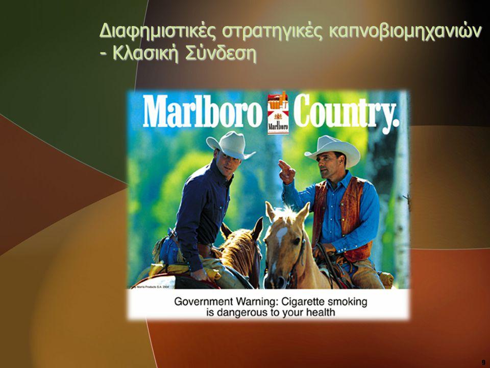 Διαφημιστικές στρατηγικές καπνοβιομηχανιών - Κλασική Σύνδεση
