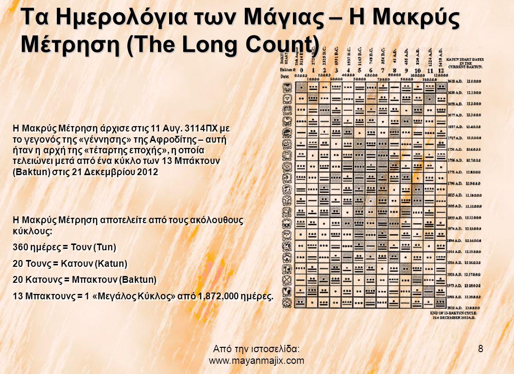 Τα Ημερολόγια των Μάγιας – Η Μακρύς Μέτρηση (The Long Count)