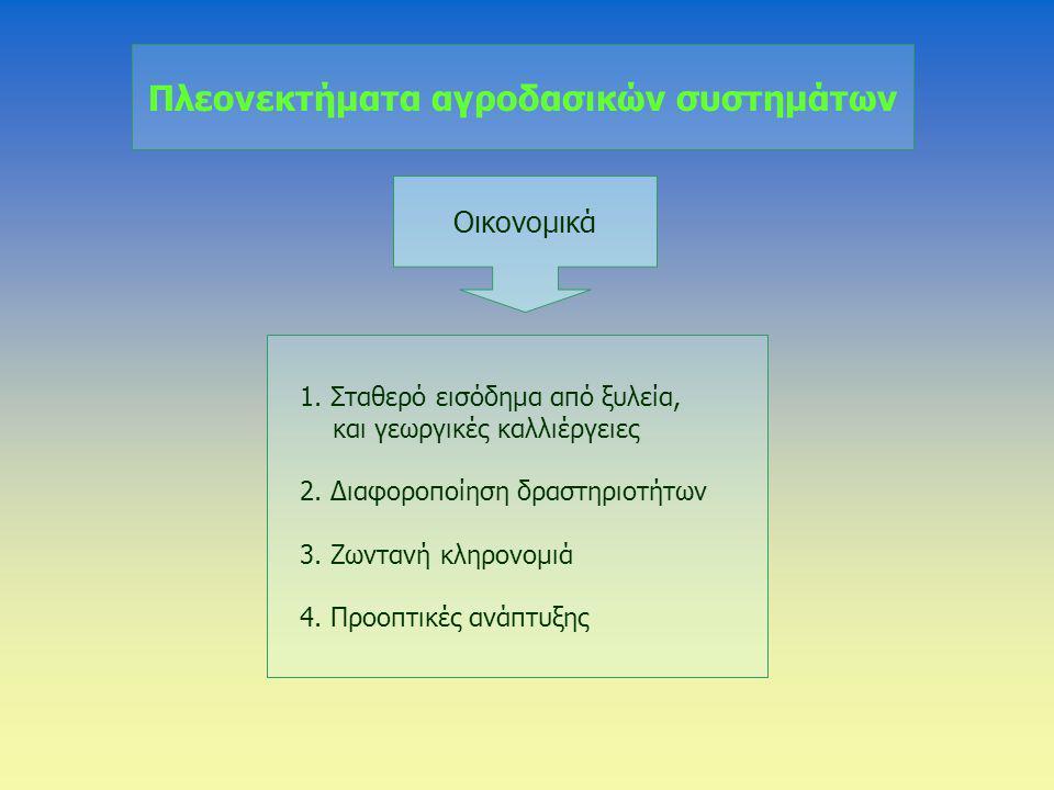Πλεονεκτήματα αγροδασικών συστημάτων