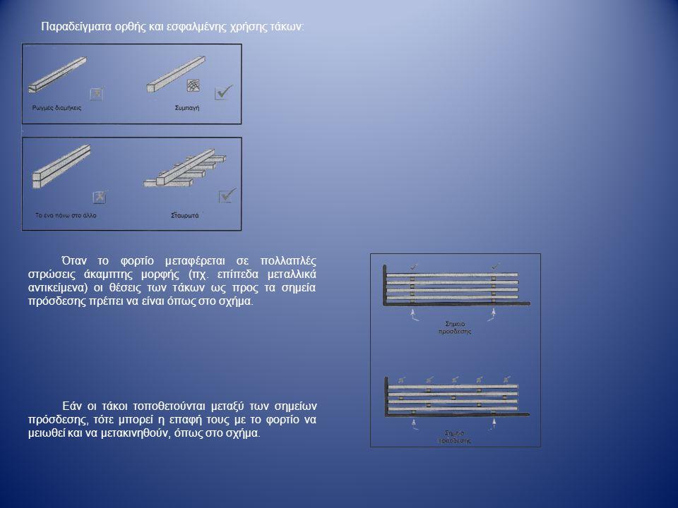 Παραδείγματα ορθής και εσφαλμένης χρήσης τάκων: