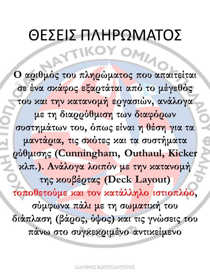 ΘΕΣΕΙΣ ΠΛΗΡΩΜΑΤΟΣ