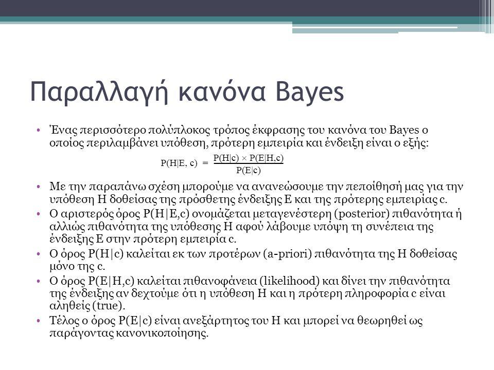Παραλλαγή κανόνα Bayes