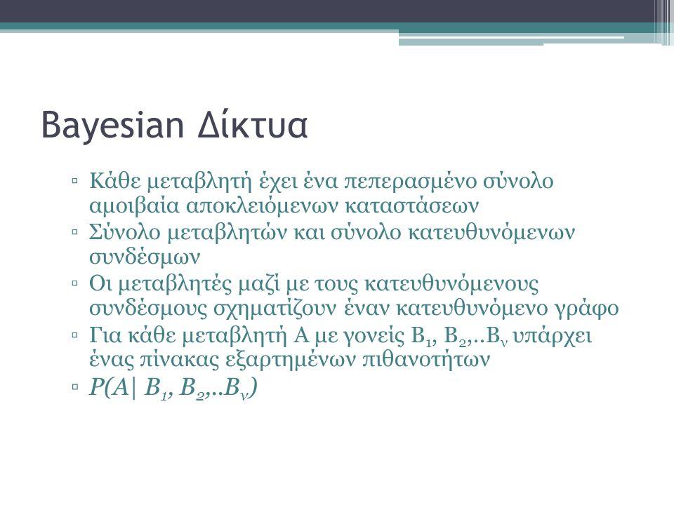 Bayesian Δίκτυα P(A| Β1, Β2,..Βν)