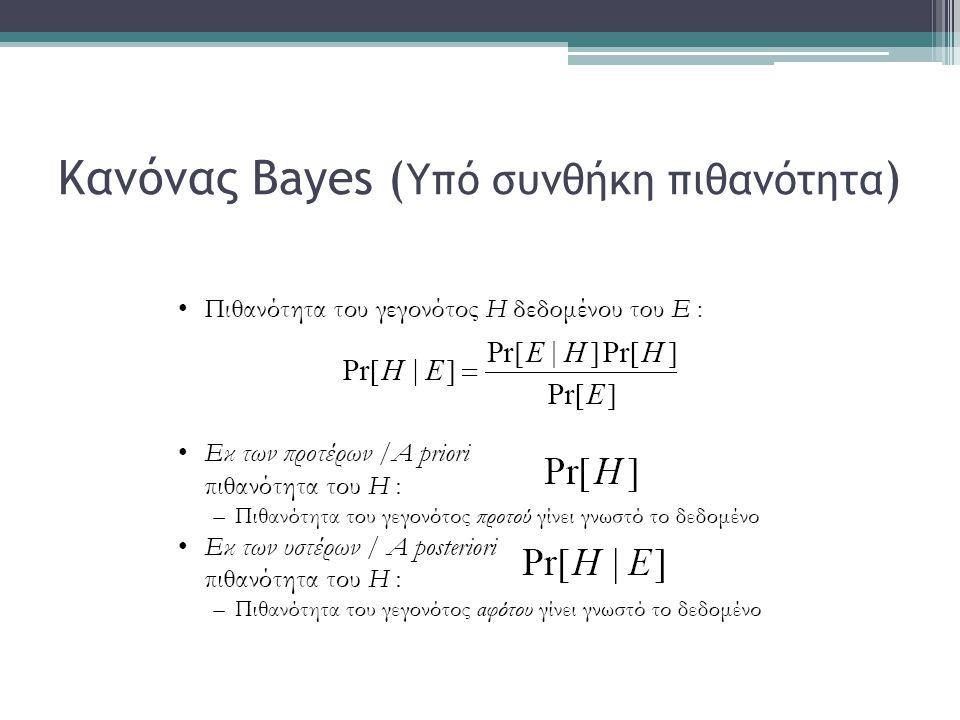 Κανόνας Bayes (Υπό συνθήκη πιθανότητα)