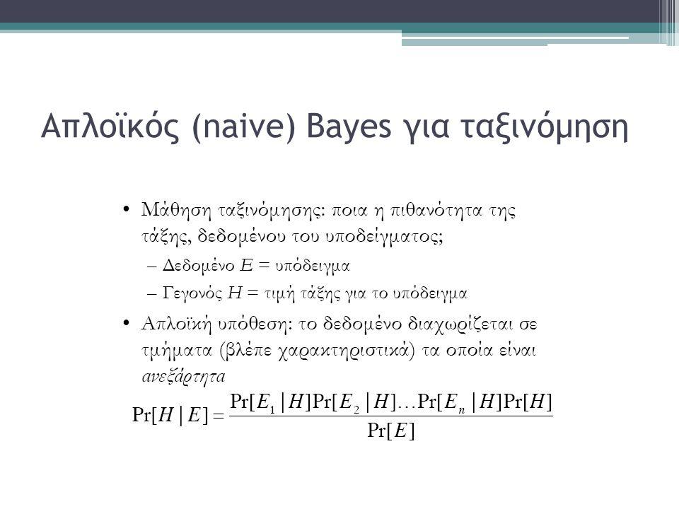 Απλοϊκός (naive) Bayes για ταξινόμηση