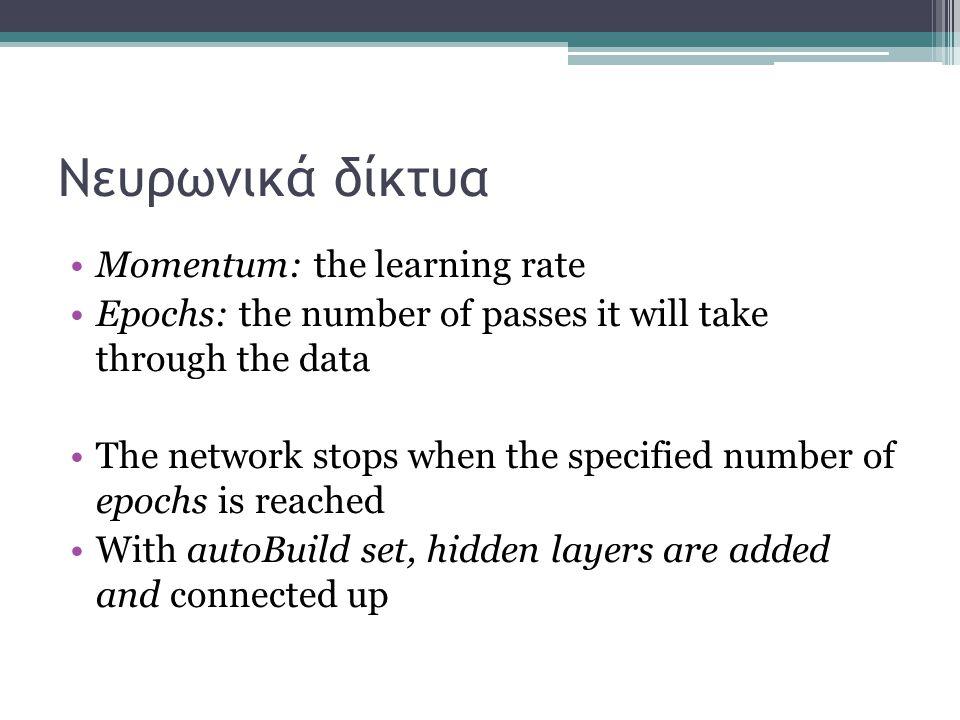 Νευρωνικά δίκτυα Momentum: the learning rate