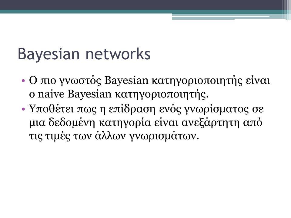 Bayesian networks Ο πιο γνωστός Bayesian κατηγοριοποιητής είναι ο naive Bayesian κατηγοριοποιητής.